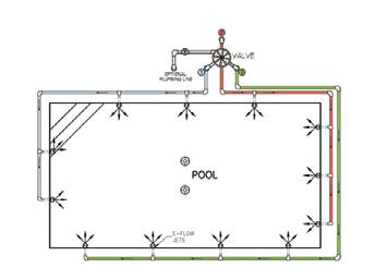 E360 Enhanced Water Circulation